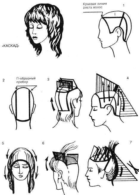 Как подстричь каскад на длинные волосы пошагово